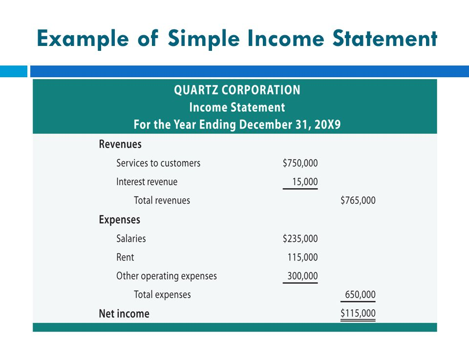 Example of Simple Income Statement