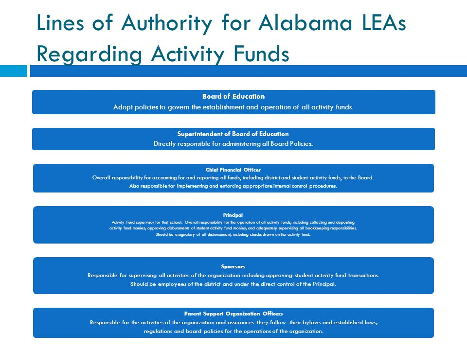Lines of Authority for Alabama LEAs Regarding Activity Funds Board of Education Adopt policies to govern the establishment and operation of all activi