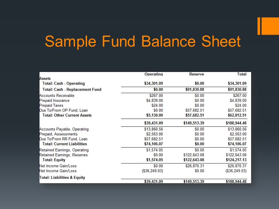 Sample Fund Balance Sheet