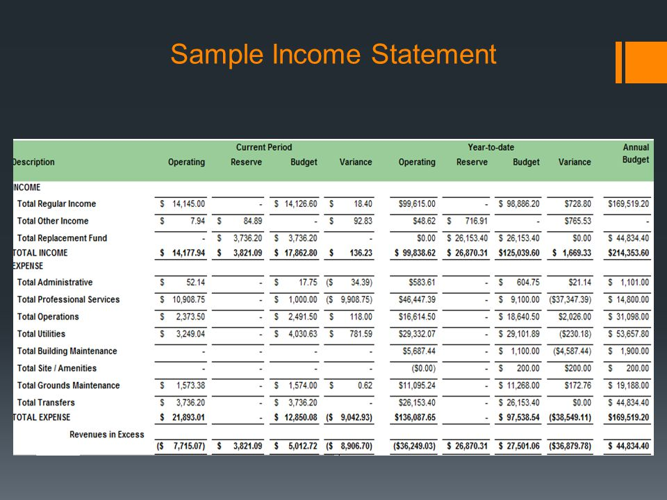 Due Between Funds Example Example:  Not all reserve allocations were transferred during the year.