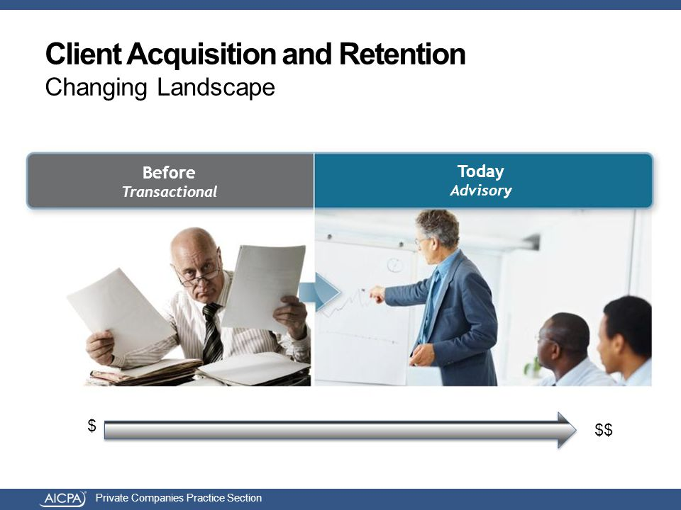 Private Companies Practice Section Client Acquisition and Retention Changing Landscape Before Transactional Today Advisory $ $$