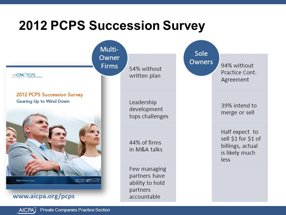 Private Companies Practice Section 2012 PCPS Succession Survey 54% without written plan Leadership development tops challenges 44% of firms in M&A tal