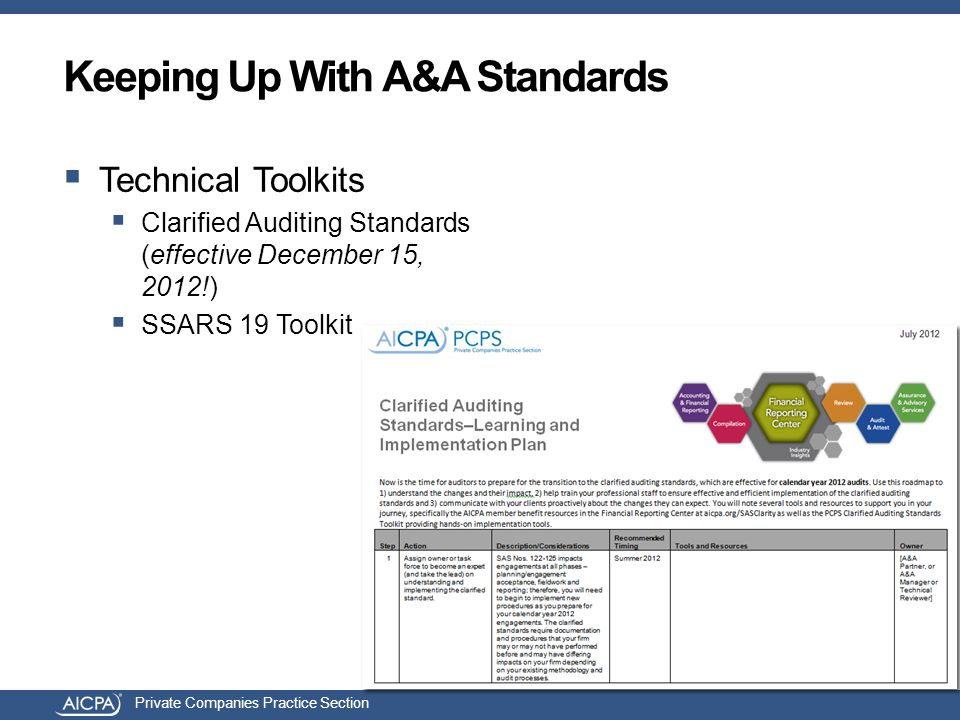 Private Companies Practice Section Keeping Up With A&A Standards  Technical Toolkits  Clarified Auditing Standards (effective December 15, 2012!) 