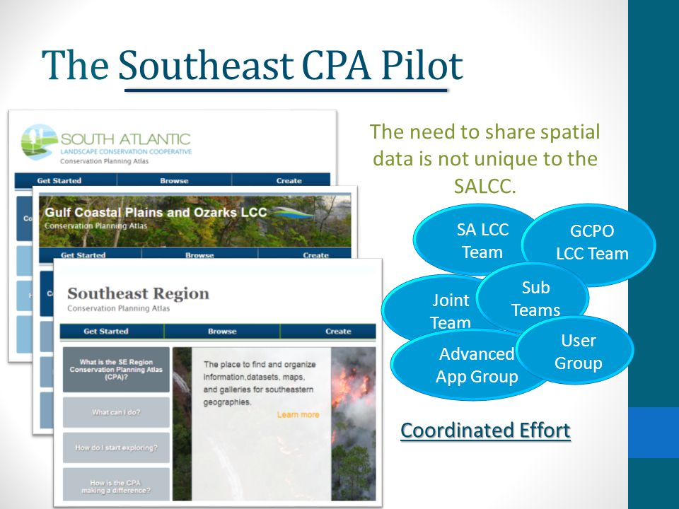 Implementation Examples of how the CPA could be used