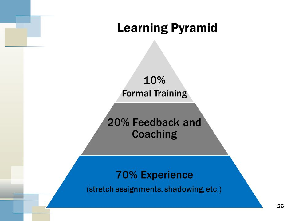 Learning Pyramid 26