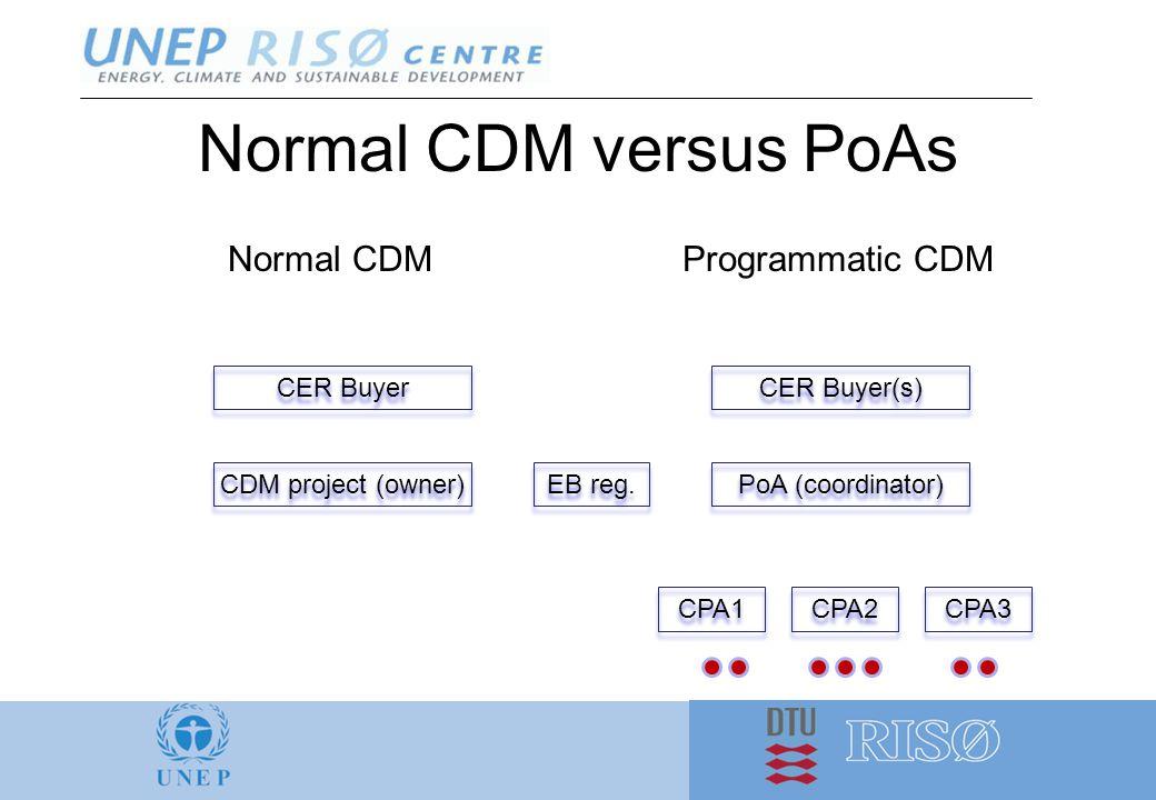 Normal CDM versus PoAs Normal CDMProgrammatic CDM CDM project (owner) CER Buyer PoA (coordinator) CER Buyer(s) CPA1 CPA2 CPA3 EB reg.