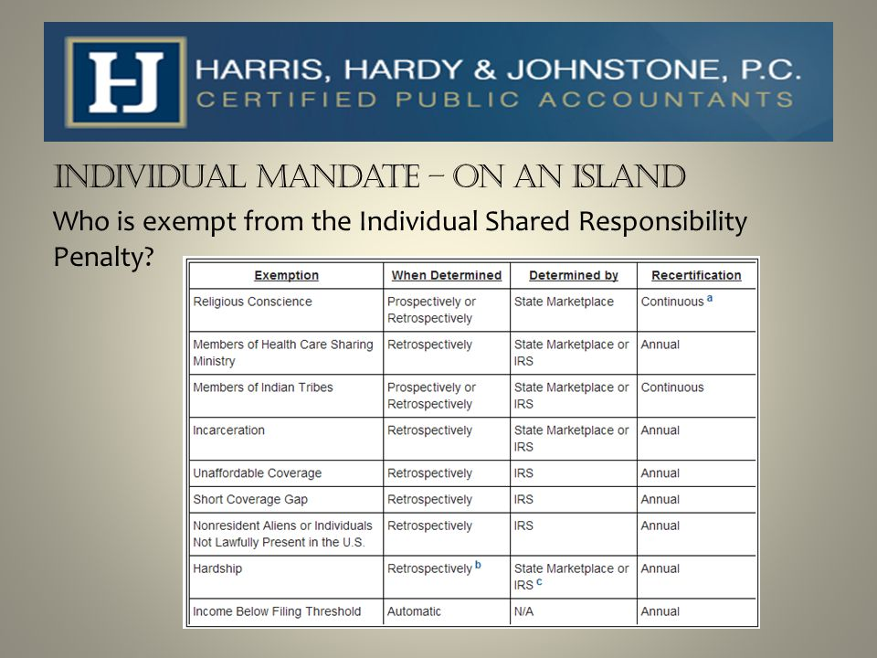 Individual Mandate – On an Island Who is exempt from the Individual Shared Responsibility Penalty?