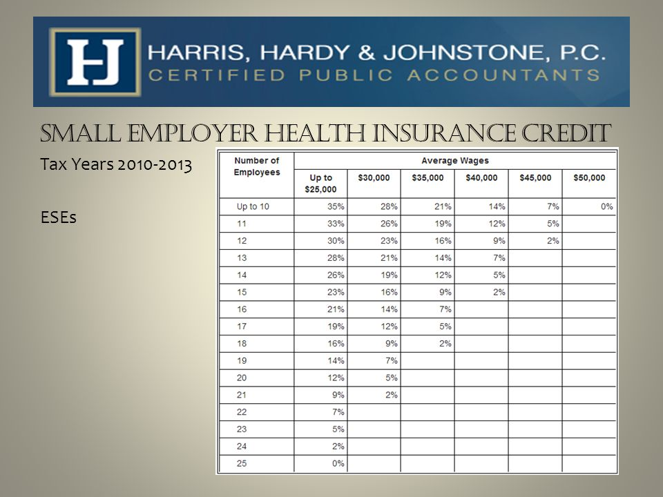 SMALL EMPLOYER HEALTH INSURANCE CREDIT Tax Years 2010-2013 Tax-exempt Employers