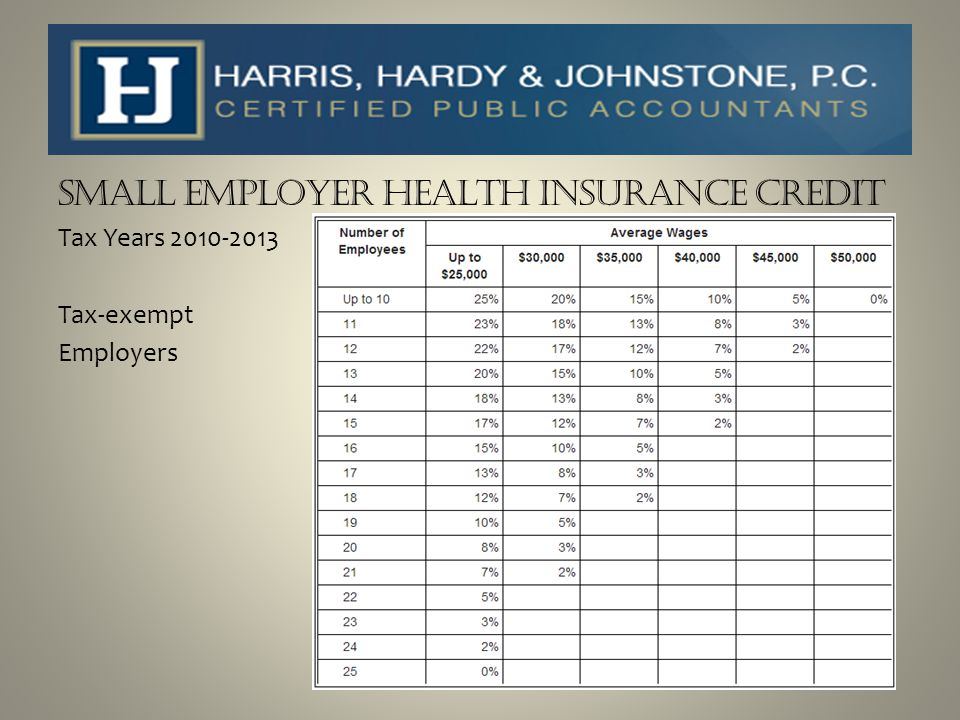 SMALL EMPLOYER HEALTH INSURANCE CREDIT 2014 and Beyond ESEs