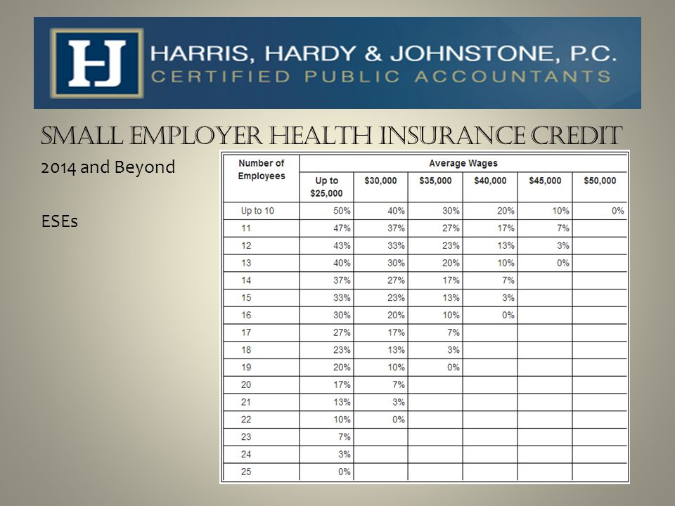 SMALL EMPLOYER HEALTH INSURANCE CREDIT 2014 and Beyond Tax-exempt Employers