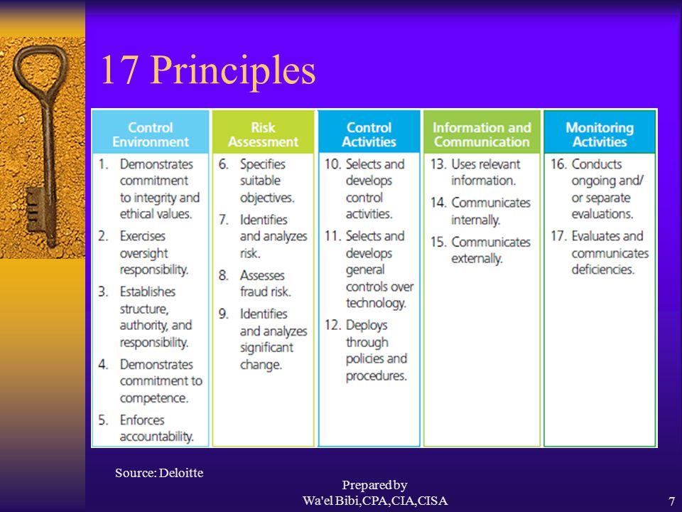 Prepared by Wa el Bibi,CPA,CIA,CISA8 Control Environment  Sets the tone of the organization.