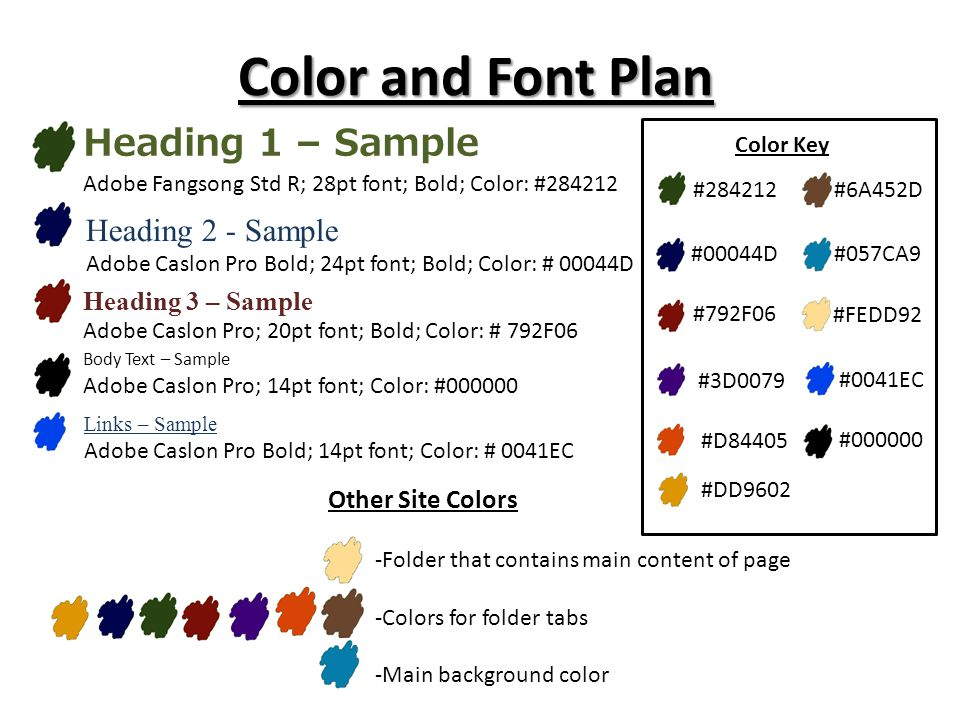Color and Font Plan Heading 1 – Sample Adobe Fangsong Std R; 28pt font; Bold; Color: #284212 Heading 2 - Sample Adobe Caslon Pro Bold; 24pt font; Bold; Color: # 00044D Heading 3 – Sample Adobe Caslon Pro; 20pt font; Bold; Color: # 792F06 Body Text – Sample Adobe Caslon Pro; 14pt font; Color: #000000 Links – Sample Adobe Caslon Pro Bold; 14pt font; Color: # 0041EC Other Site Colors -Folder that contains main content of page -Colors for folder tabs -Main background color Color Key #284212 #00044D #792F06 #000000 #0041EC #3D0079 #D84405 #6A452D #057CA9 #FEDD92 #DD9602