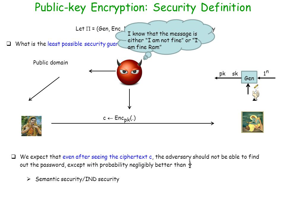 Public-key Encryption: Security Definition Let  = (Gen, Enc, Dec) be a public-key encryption key  What is the least possible security guarantee expe