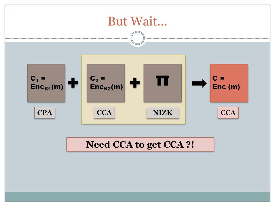 But Wait… Need CCA to get CCA ! C 1 = Enc K1 (m) C 2 = Enc K2 (m) π C = Enc (m) CPA CCA NIZK