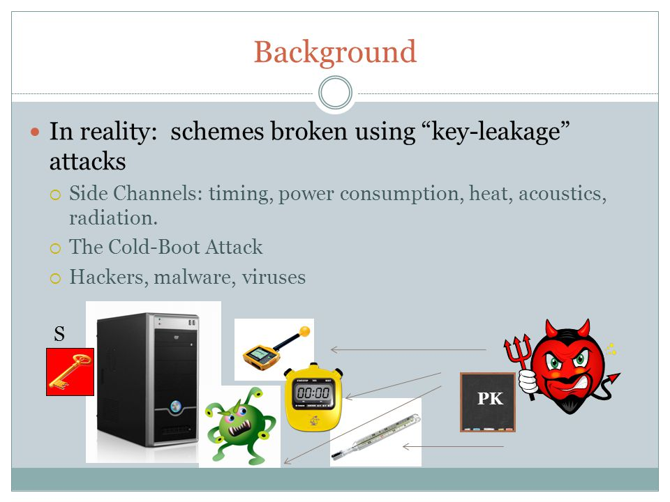 Leakage-Resilient Cryptography Usual response from cryptographers:  Not our problem.