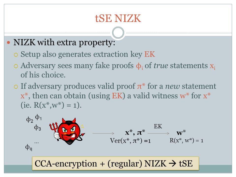 tSE NIZK NIZK with extra property:  Setup also generates extraction key EK  Adversary sees many fake proofs ϕ i of true statements x i of his choice.