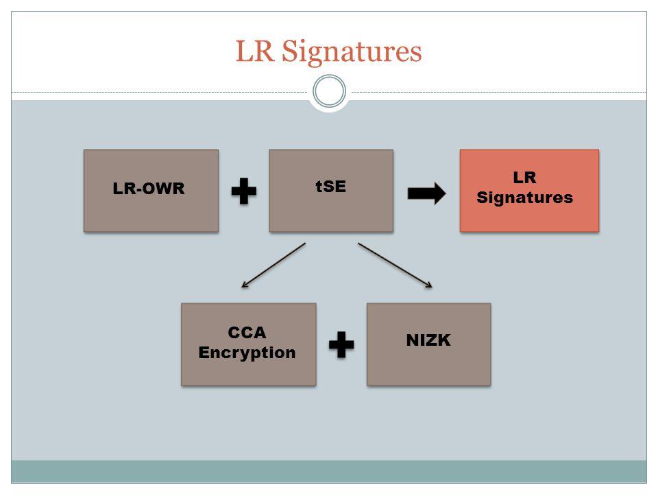 LR Signatures LR-OWR tSE LR Signatures CCA Encryption NIZK