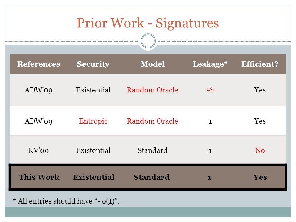 Prior Work - Encryption ReferencesSecurityModelLeakage*Efficient.