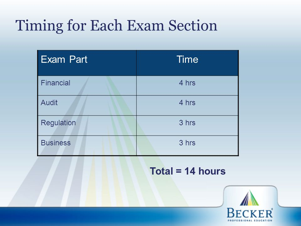 Timing for Each Exam Section Exam PartTime Financial4 hrs Audit4 hrs Regulation3 hrs Business3 hrs Total = 14 hours