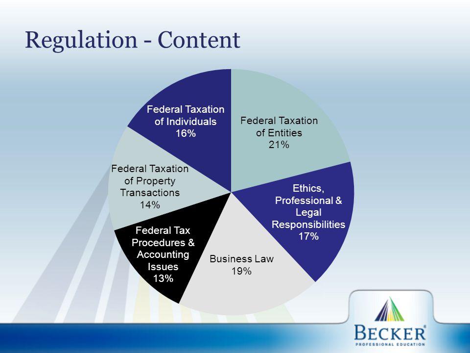 Regulation - Content