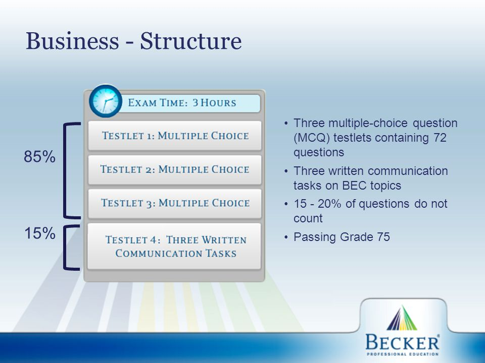 Business - Structure 85% 15% Three multiple-choice question (MCQ) testlets containing 72 questions Three written communication tasks on BEC topics 15 - 20% of questions do not count Passing Grade 75