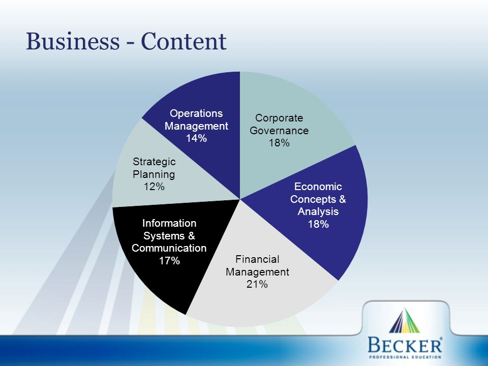 Business - Content