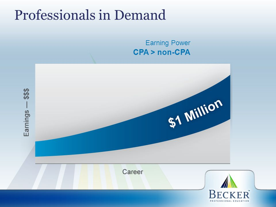 Professionals in Demand Earning Power CPA > non-CPA
