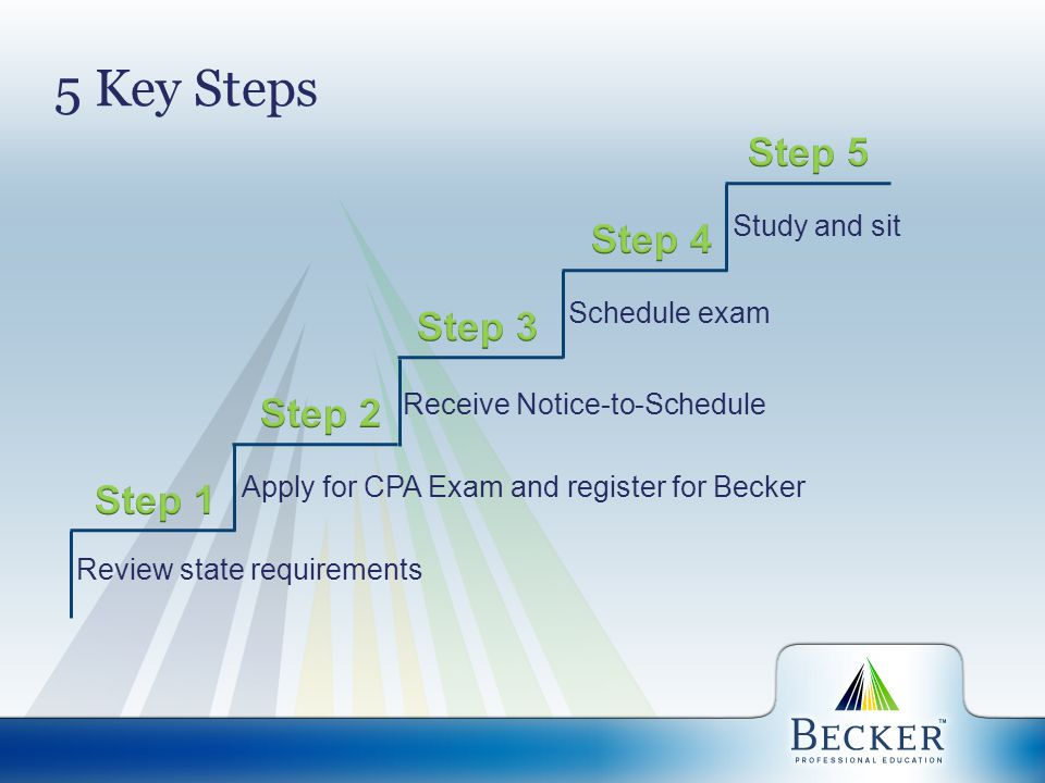 The Becker Promise If you utilize Becker but do not pass the CPA Exam, you may repeat our course tuition-free if you satisfy our requirements.