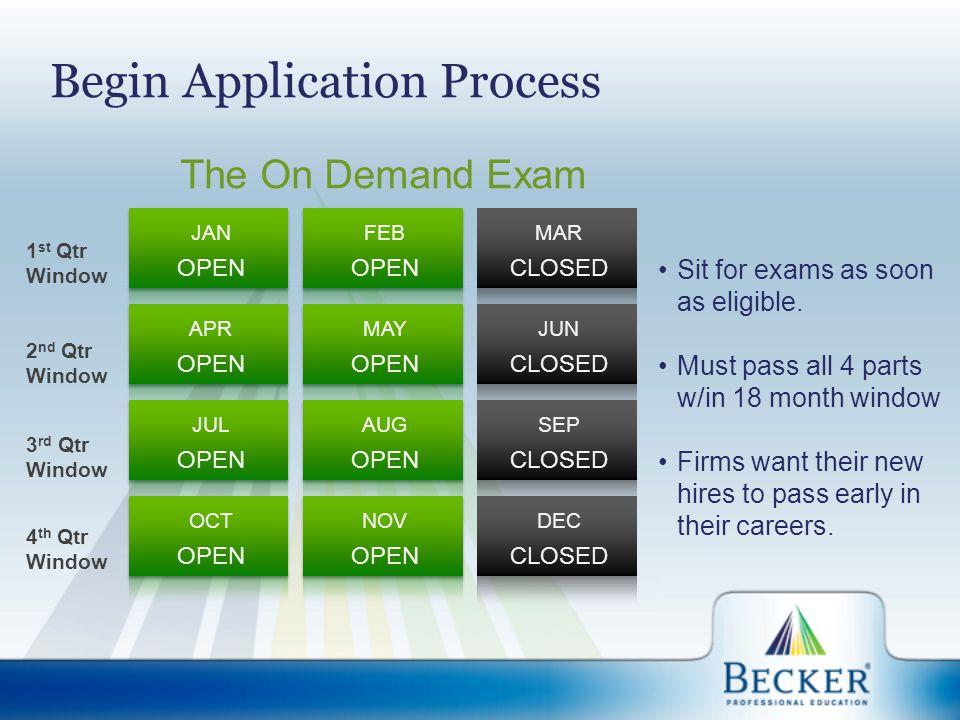RegistrationRegulation Business Financial AuditingApply Exams