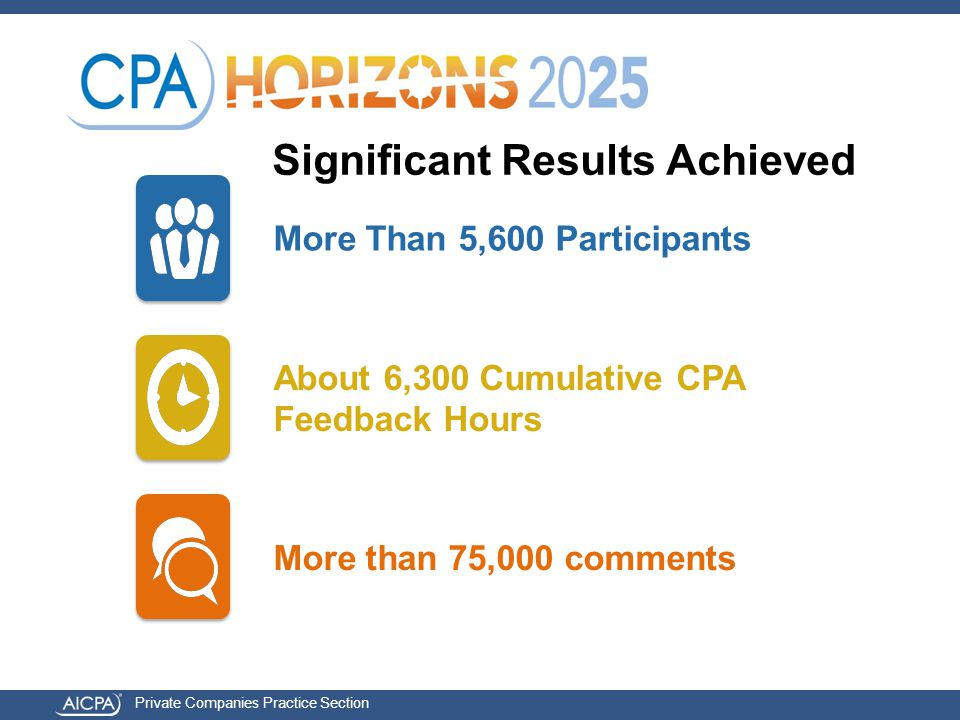 Private Companies Practice Section More Than 5,600 Participants About 6,300 Cumulative CPA Feedback Hours More than 75,000 comments Significant Results Achieved