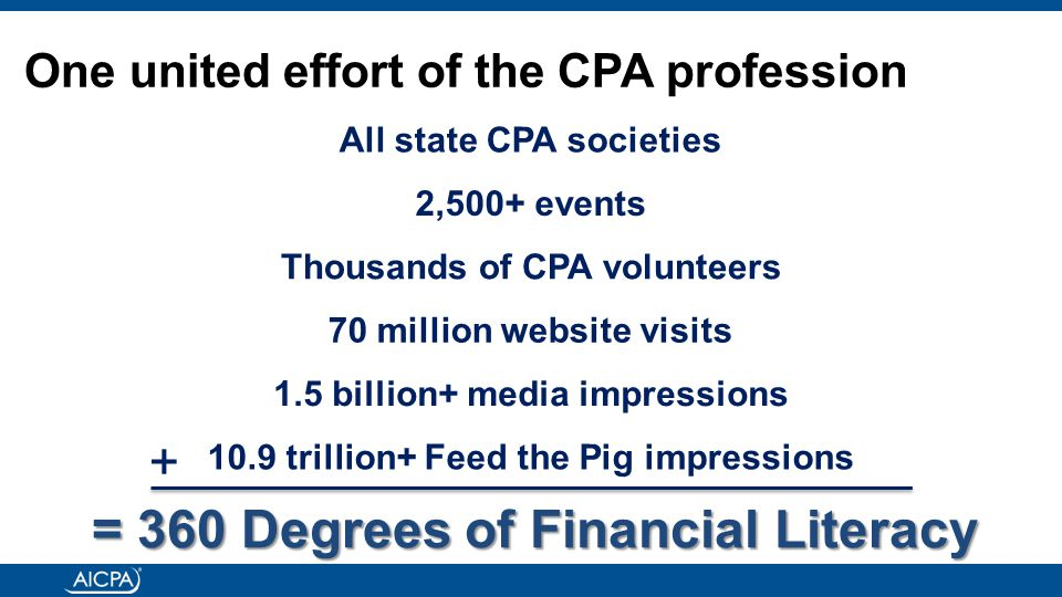 All state CPA societies 2,500+ events 70 million website visits 1.5 billion+ media impressions 10.9 trillion+ Feed the Pig impressions Thousands of CPA volunteers + = 360 Degrees of Financial Literacy One united effort of the CPA profession
