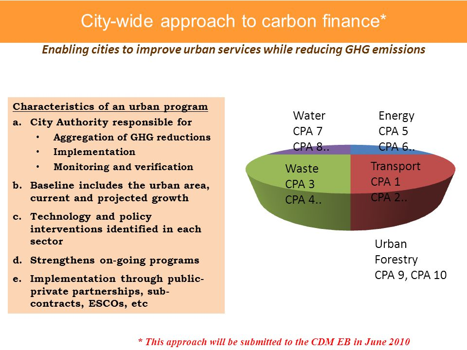 Transport CPA 1 CPA 2.. Energy CPA 5 CPA 6.. Waste CPA 3 CPA 4.. Water CPA 7 CPA 8.. Urban Forestry CPA 9, CPA 10 City-wide approach to carbon finance