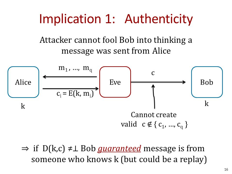 Implication 1: Authenticity Attacker cannot fool Bob into thinking a message was sent from Alice AliceBob k k m 1, …, m q c i = E(k, m i ) c Cannot create valid c ∉ { c 1, …, c q } ⇒ if D(k,c) ≠ ⊥ Bob guaranteed message is from someone who knows k (but could be a replay) Eve 16
