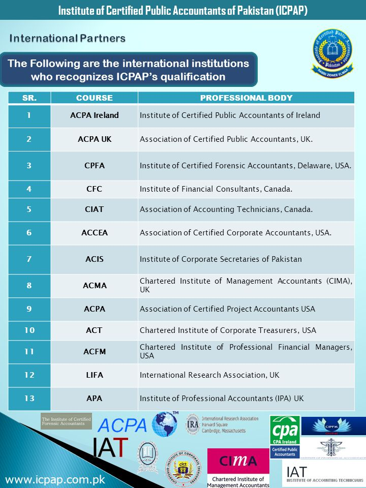 Institute of Certified Public Accountants of Pakistan (ICPAP) The Following are the international institutions who recognizes ICPAP's qualification SR