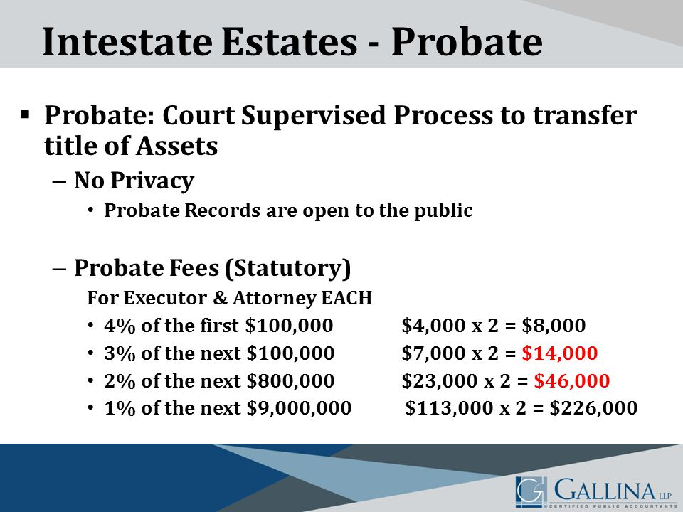 Intestate Estates - Probate  Probate: Court Supervised Process to transfer title of Assets – No Privacy Probate Records are open to the public – Probate Fees (Statutory) For Executor & Attorney EACH 4% of the first $100,000 $4,000 x 2 = $8,000 3% of the next $100,000 $7,000 x 2 = $14,000 2% of the next $800,000 $23,000 x 2 = $46,000 1% of the next $9,000,000 $113,000 x 2 = $226,000