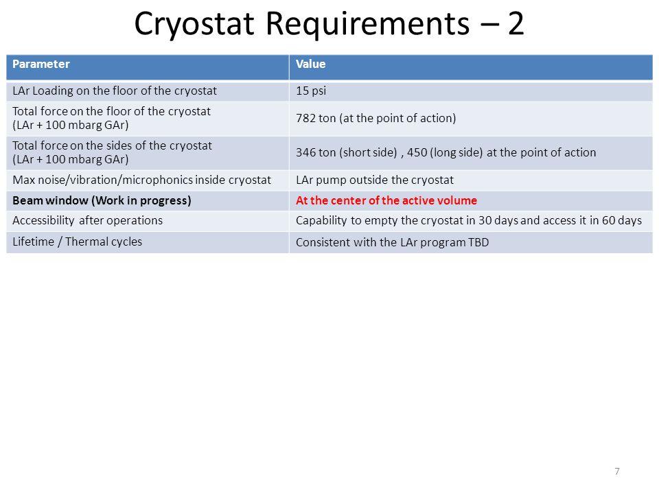 EHN1 CERN test Cryo size discussion 16-Jan-20158 CERN cryostat Pit B Bridge Crane LBNE cryostat