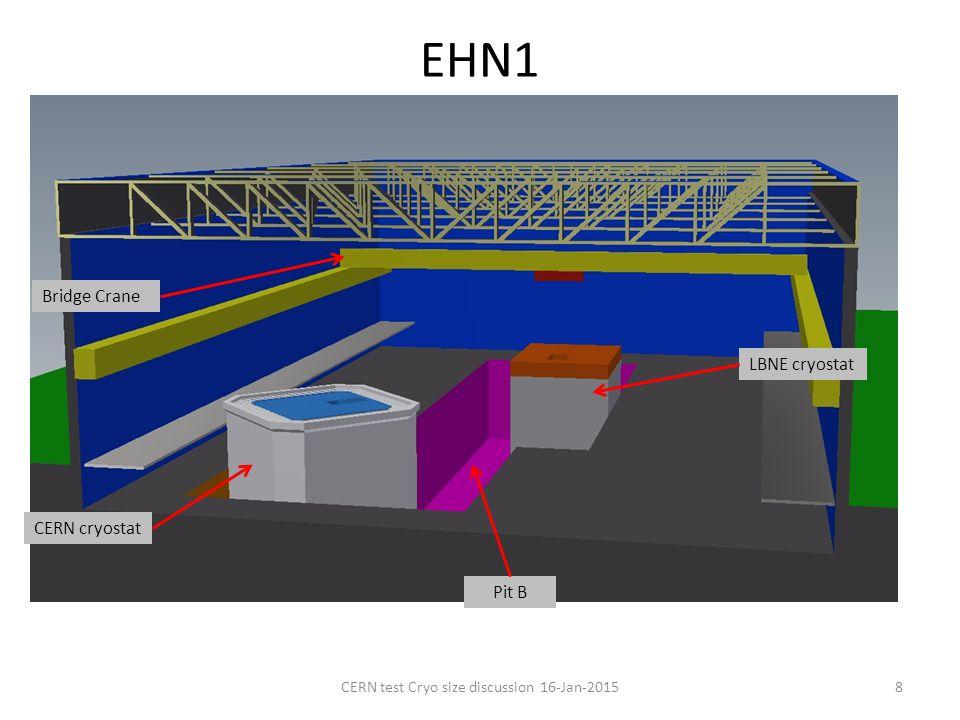Plan view – EHN1 CERN test Cryo size discussion 16-Jan-20159 CERN cryostat Pit B LBNE cryostat Bridge Crane