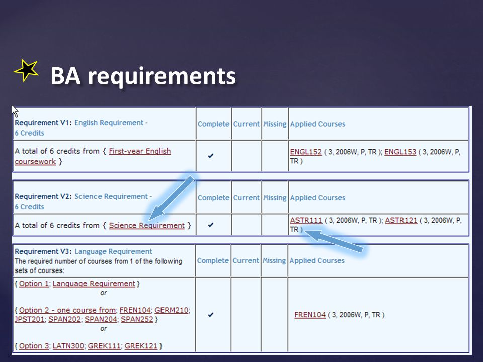 BA requirements