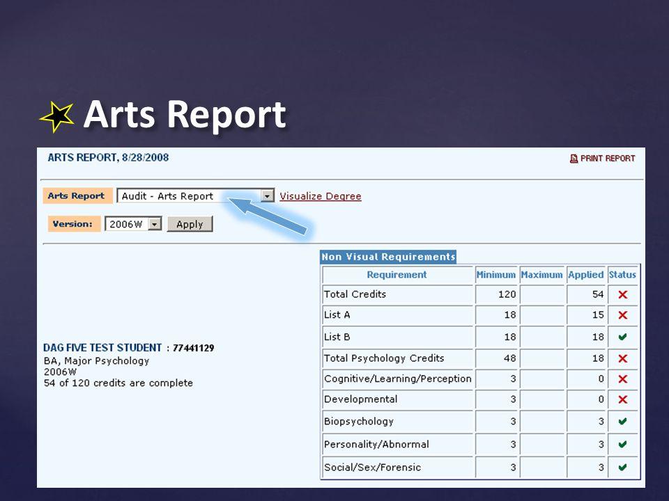Arts Report