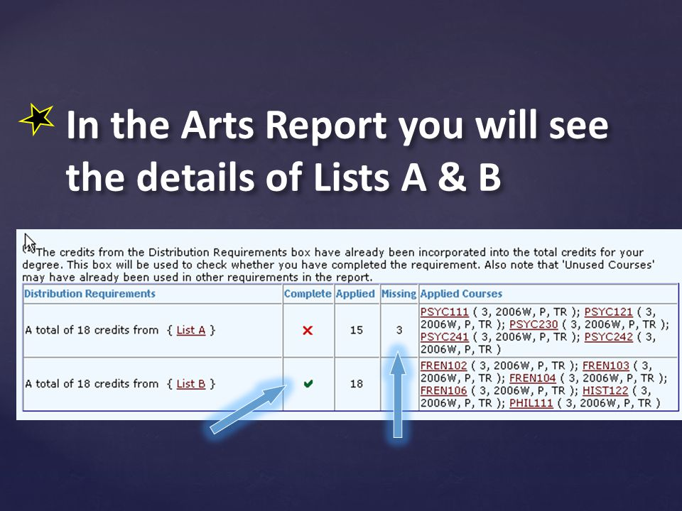 In the Arts Report you will see the details of Lists A & B
