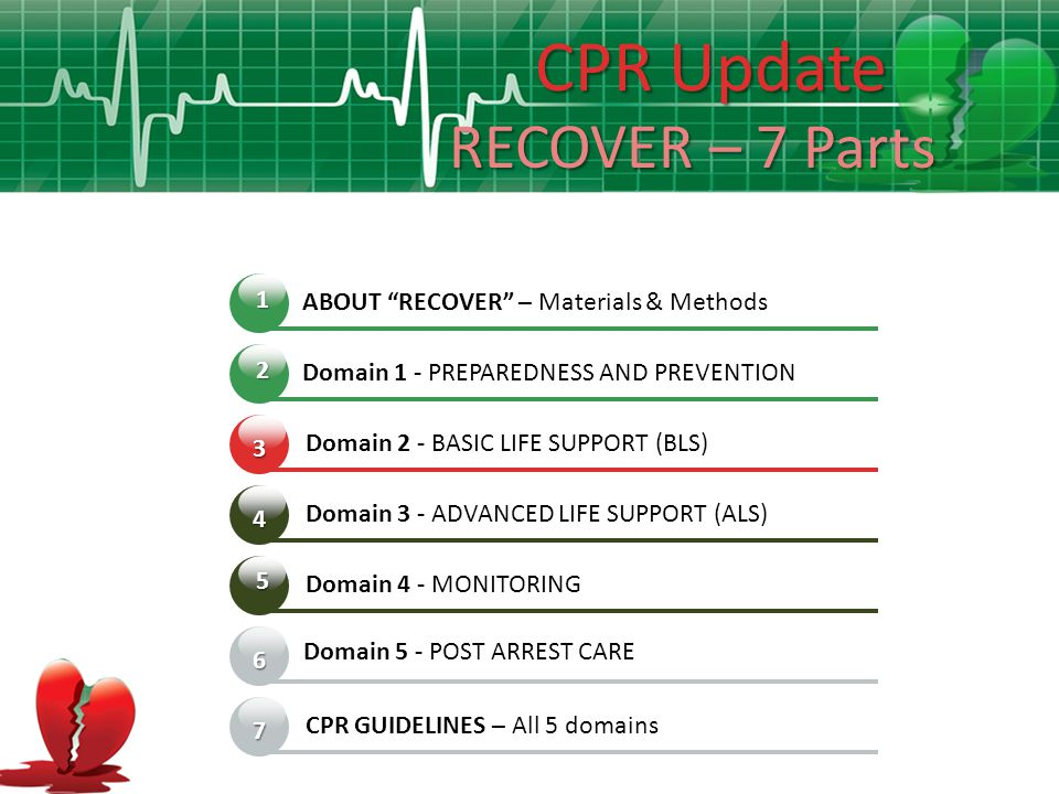 Domain 3 ALS – Advanced Life Support
