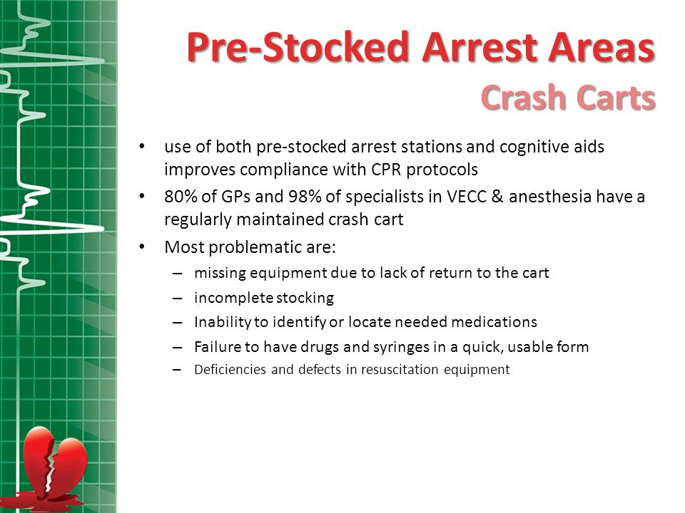 Pre-Stocked Arrest Areas Crash Carts Retrospective study on cardiac arrest in human hospital: –D–Delay in CPR due to equipment failure 18% of the time –9–9% of carts had significant deficiencies Inaccessible location Infrequent assessment of cart content Too much variation in carts when there are more than one What is the crash cart deficiency rate in vet medicine.