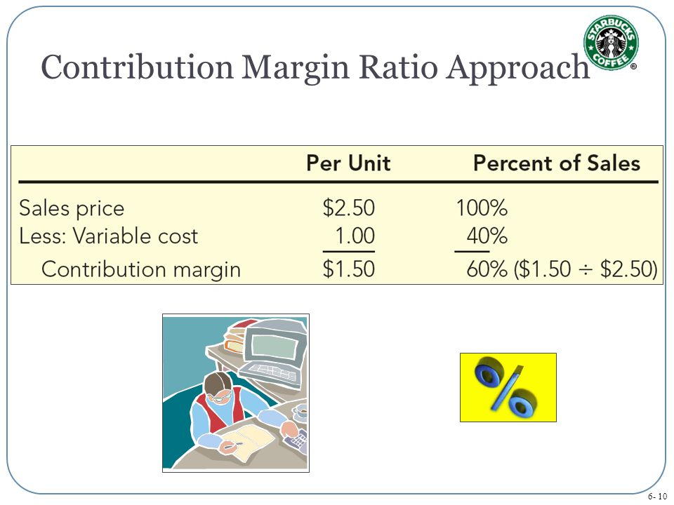 6- 10 Contribution Margin Ratio Approach