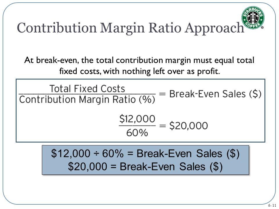 6- 11 Contribution Margin Ratio Approach At break-even, the total contribution margin must equal total fixed costs, with nothing left over as profit.