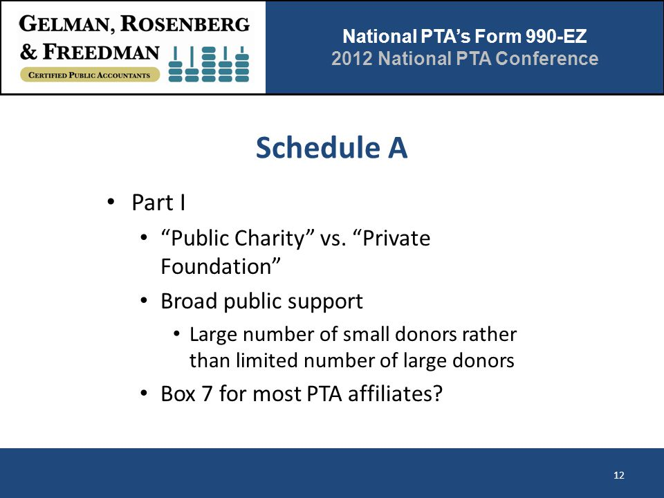 """National PTA's Form 990-EZ 2012 National PTA Conference Schedule A Part I """"Public Charity"""" vs. """"Private Foundation"""" Broad public support Large number"""