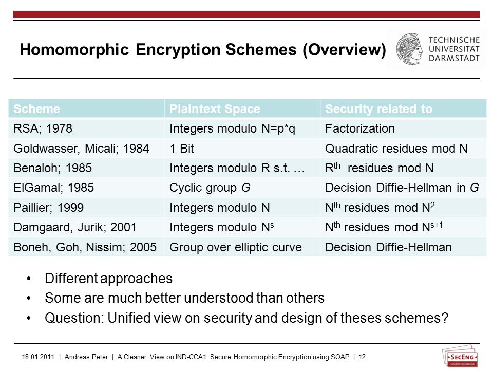 18.01.2011 | Andreas Peter | A Cleaner View on IND-CCA1 Secure Homomorphic Encryption using SOAP | 12 SchemePlaintext SpaceSecurity related to RSA; 1978Integers modulo N=p*qFactorization Goldwasser, Micali; 19841 BitQuadratic residues mod N Benaloh; 1985Integers modulo R s.t.