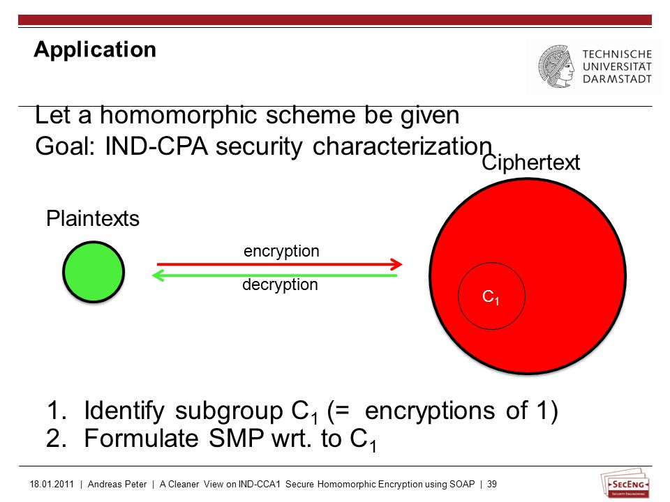 18.01.2011 | Andreas Peter | A Cleaner View on IND-CCA1 Secure Homomorphic Encryption using SOAP | 39 Application Plaintexts Ciphertext encryption decryption Let a homomorphic scheme be given Goal: IND-CPA security characterization 1.Identify subgroup C 1 (= encryptions of 1) C1C1 2.Formulate SMP wrt.