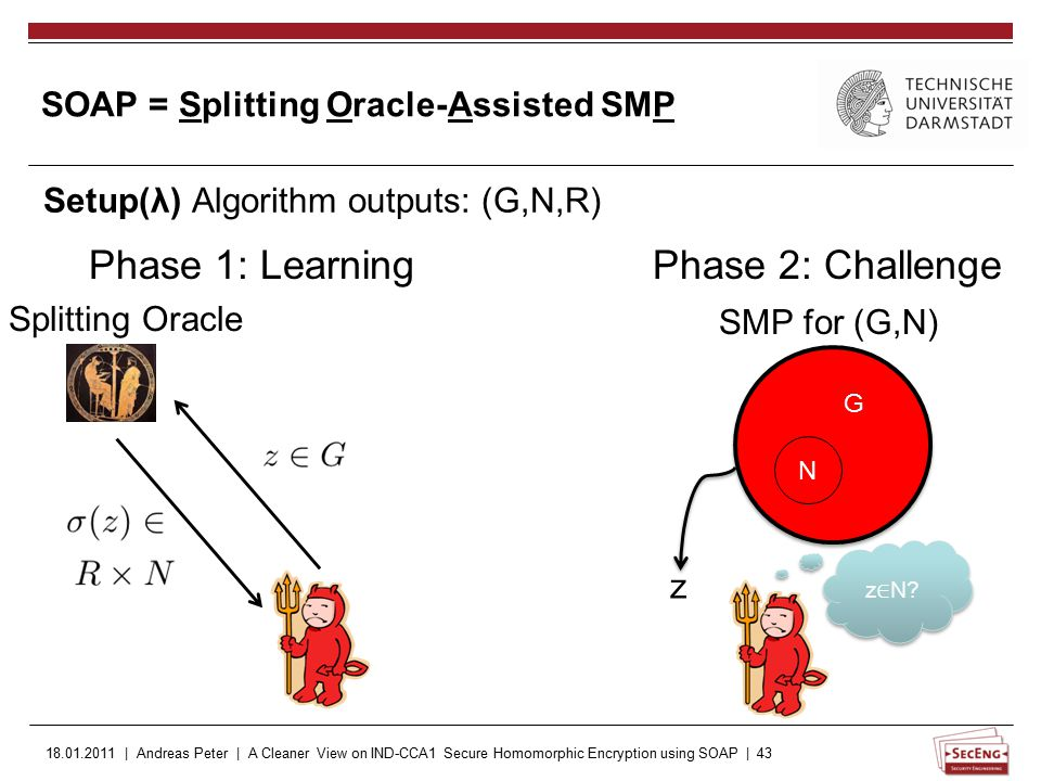 18.01.2011 | Andreas Peter | A Cleaner View on IND-CCA1 Secure Homomorphic Encryption using SOAP | 43 SOAP = Splitting Oracle-Assisted SMP SMP for (G,N) N z ∈ N.