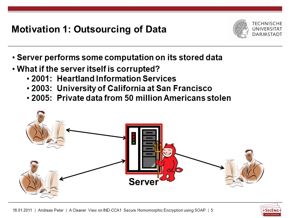 18.01.2011 | Andreas Peter | A Cleaner View on IND-CCA1 Secure Homomorphic Encryption using SOAP | 5 Motivation 1: Outsourcing of Data Server What if the server itself is corrupted.