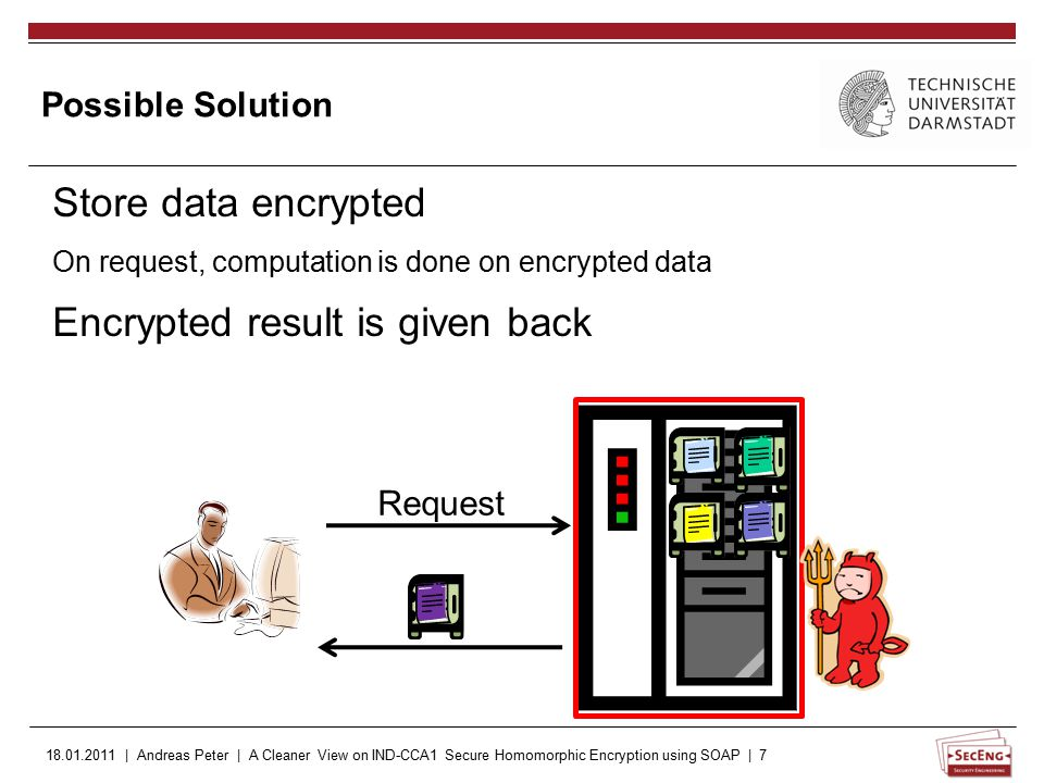 18.01.2011 | Andreas Peter | A Cleaner View on IND-CCA1 Secure Homomorphic Encryption using SOAP | 7 Store data encrypted On request, computation is done on encrypted data Encrypted result is given back Request Possible Solution